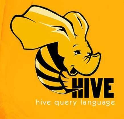 Hive hiveQL Examples | Praveen Deshmane